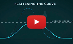 "Video: What does it mean to ""Flatten the Curve""?"