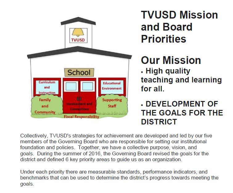 Picture of TVUSD District Priorities School House Logo